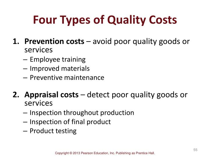 Four Types of Quality Costs