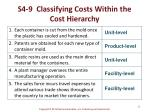 s4 9 classifying costs within the cost hierarchy