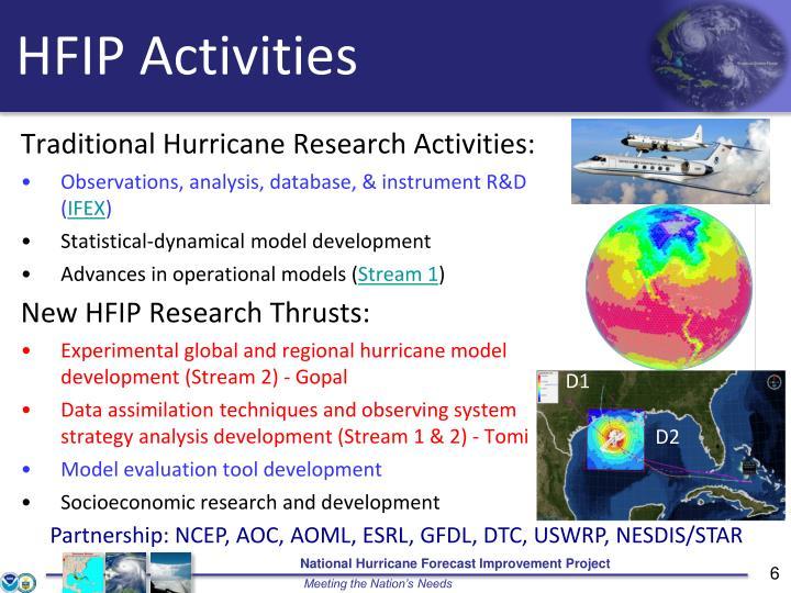 HFIP Activities