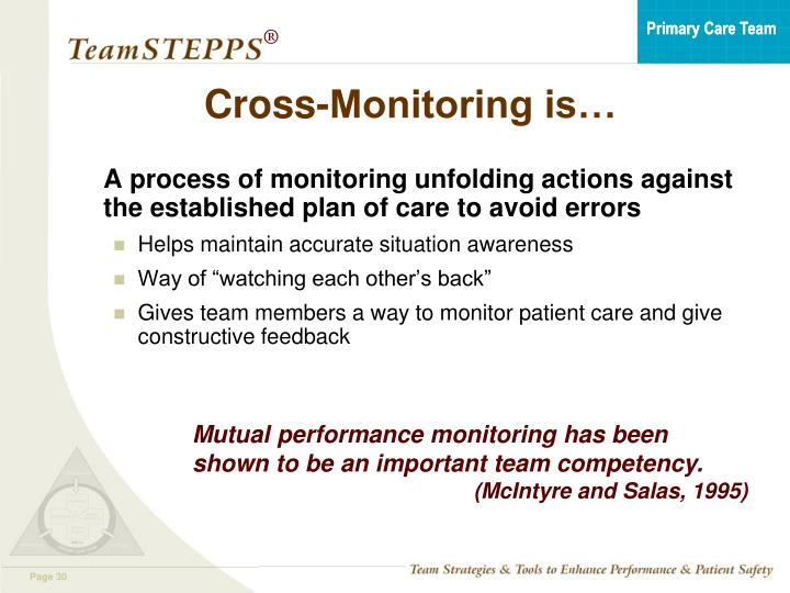 Cross-Monitoring is…
