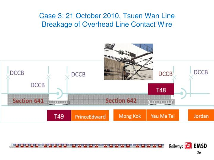 Case 3: 21 October 2010, Tsuen Wan Line