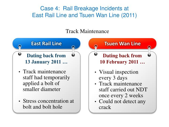 Case 4:  Rail Breakage Incidents at