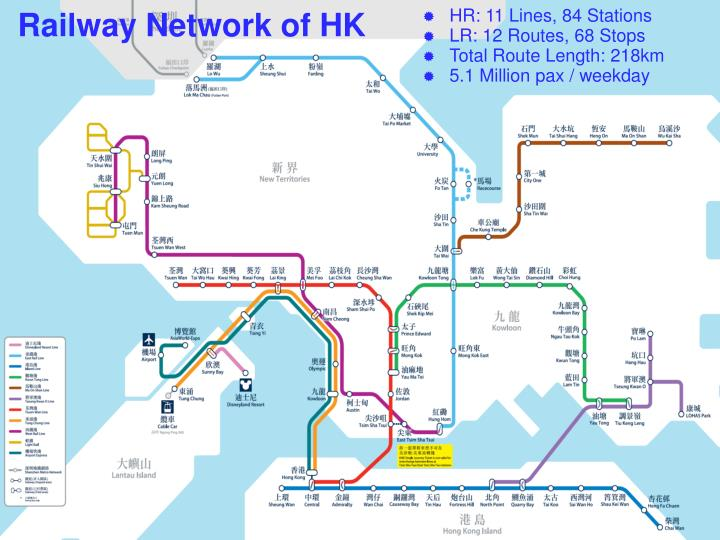 Railway Network of HK