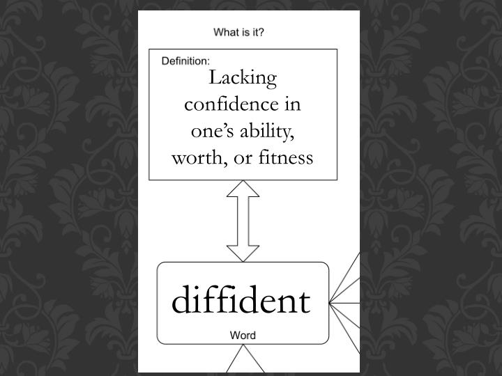 Lacking confidence in one's ability, worth, or