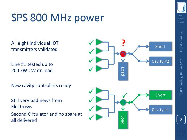 SPS 800 MHz power