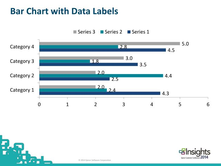 Bar Chart with Data Labels