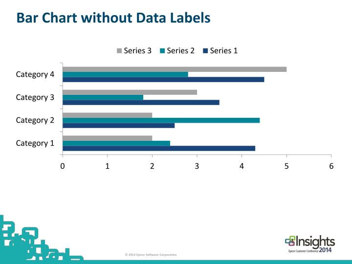 Bar Chart without Data Labels