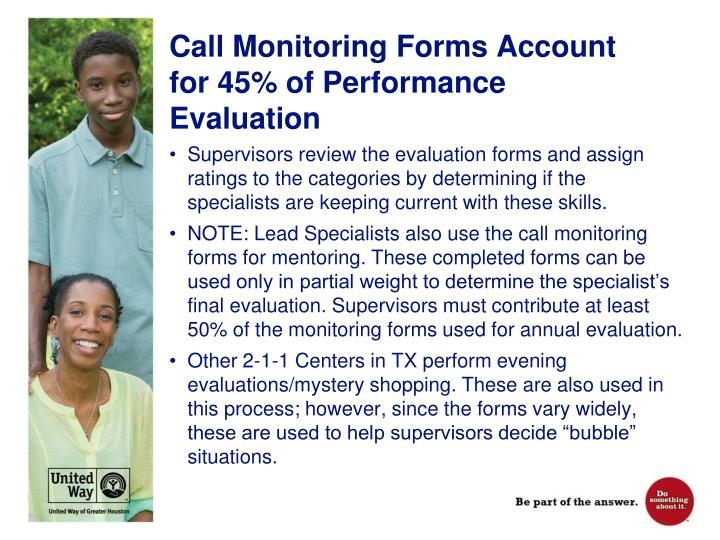Call Monitoring Forms Account for 45% of Performance Evaluation