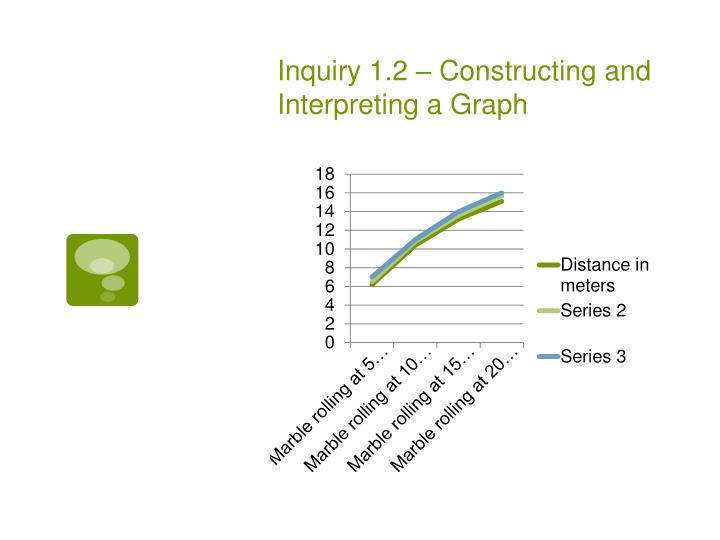 Inquiry 1 2 constructing and interpreting a graph