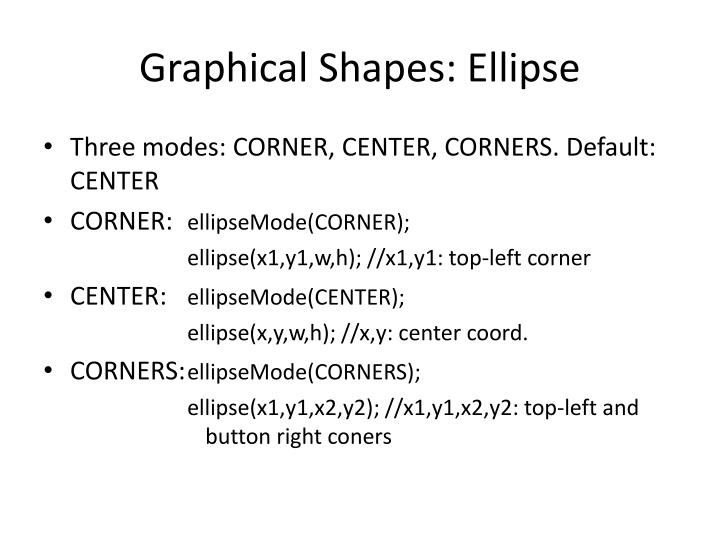 Graphical Shapes: Ellipse