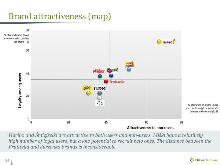 Brand attractiveness (map)