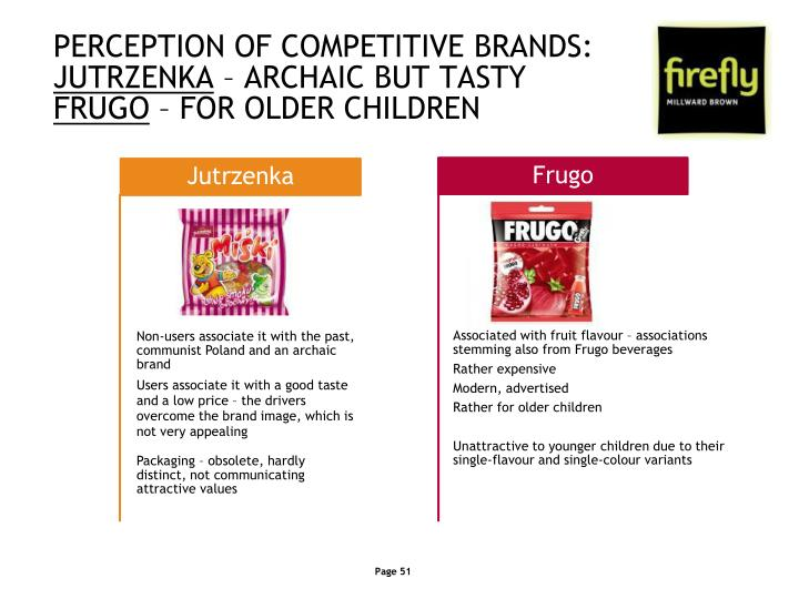 PERCEPTION OF COMPETITIVE BRANDS