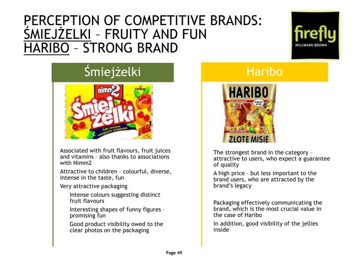 PERCEPTION OF COMPETITIVE BRANDS: