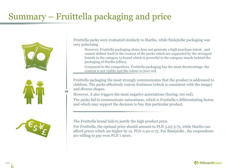 Summary – Fruittella packaging and price