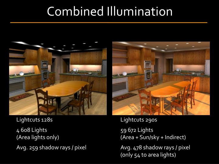 Combined Illumination