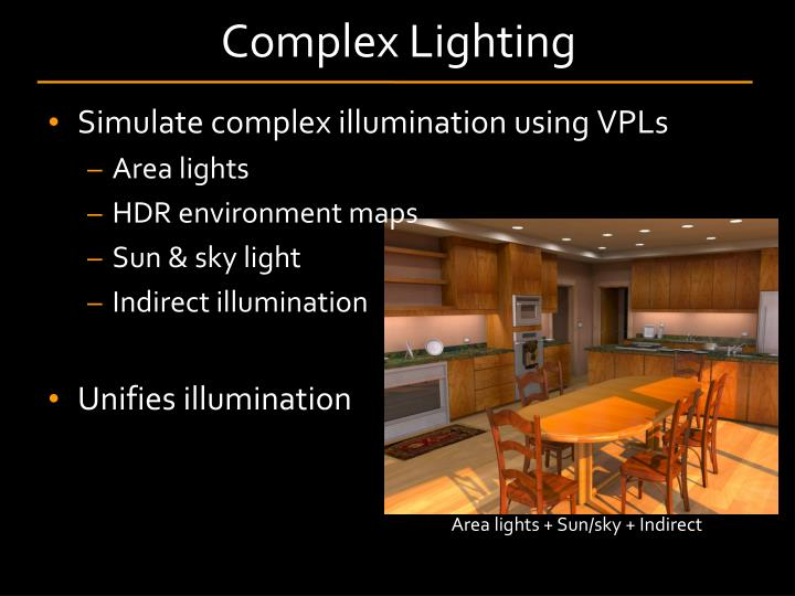 Complex Lighting
