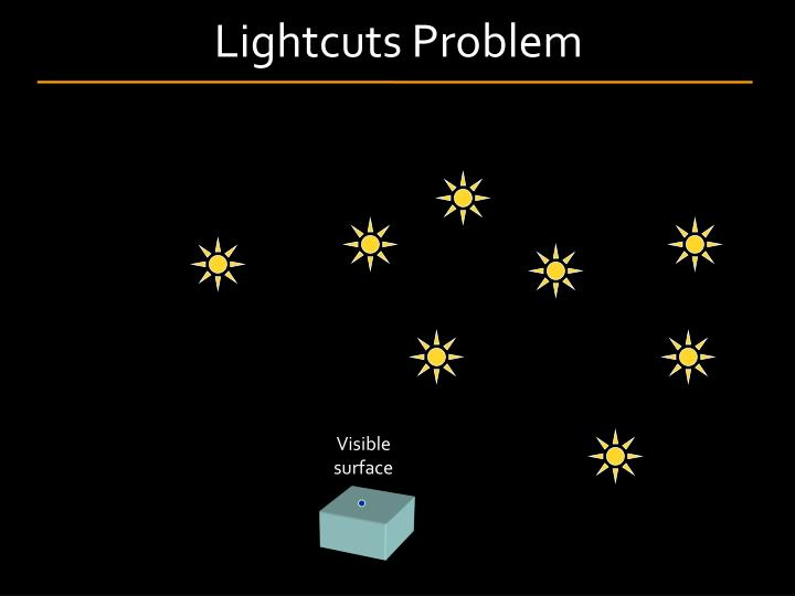 Lightcuts Problem