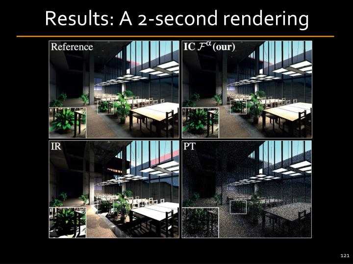 Results: A 2-second rendering