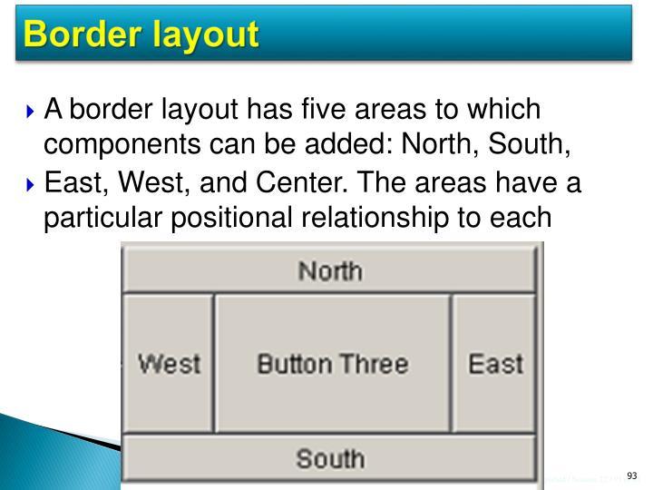 Border layout