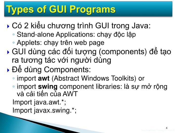Types of GUI Programs