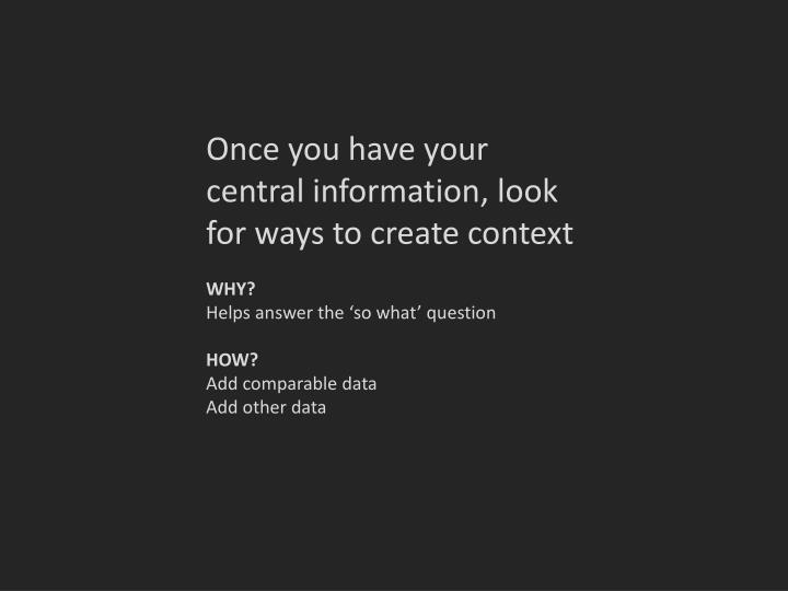 Once you have your central information, look for ways to create context