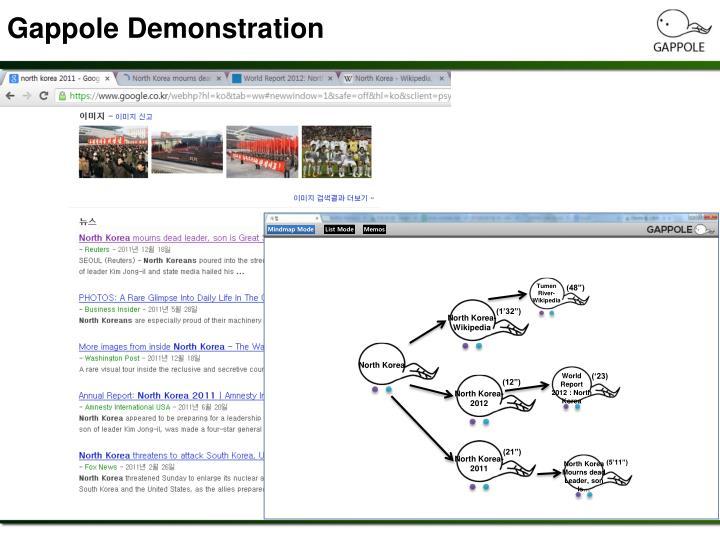 Gappole