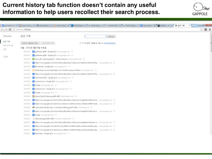 Current history tab function doesn't contain any useful information to help users recollect their search process.