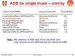 aod for single muon overlay