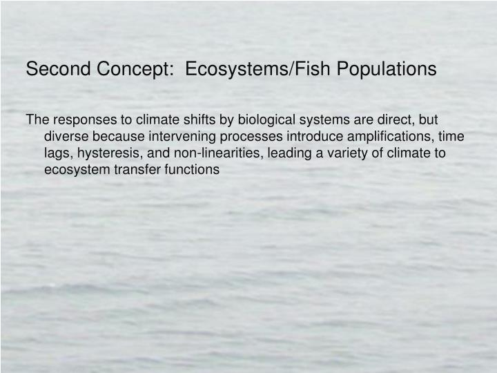Second Concept:  Ecosystems/Fish Populations