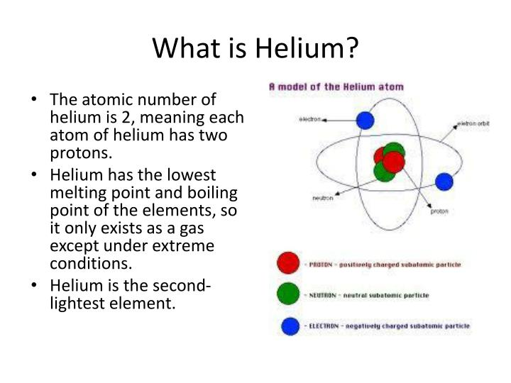 What is Helium?