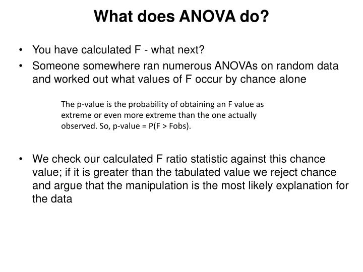 What does ANOVA do?