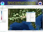 historical tornadoes and tracks overlain with time matched nws overtime values