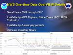 nws overtime data overview details