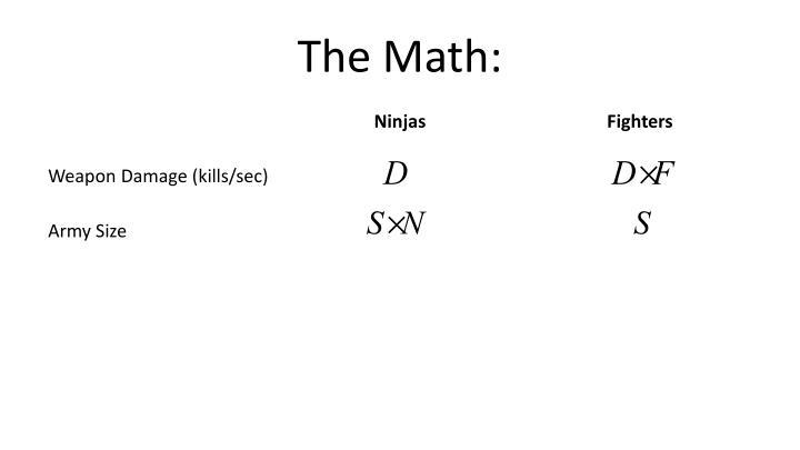 The Math: