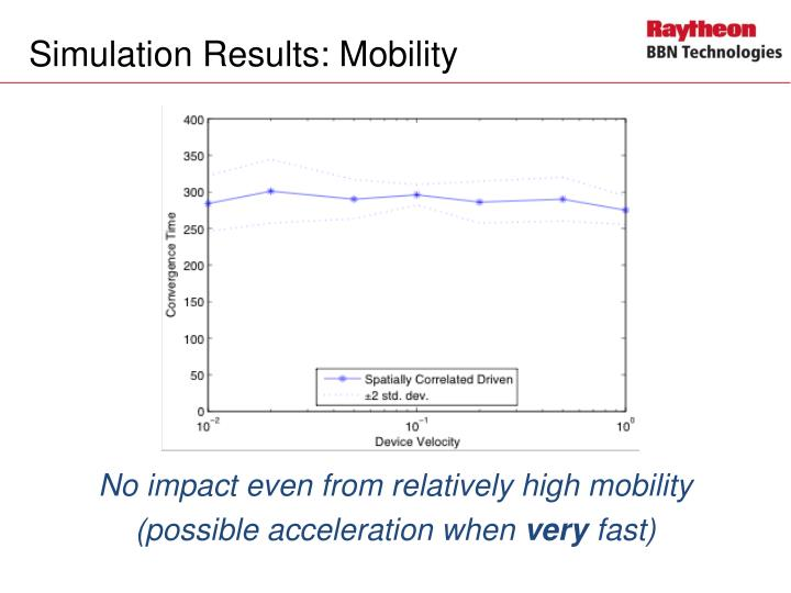 Simulation Results: Mobility
