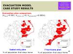 evacuation model case study results4