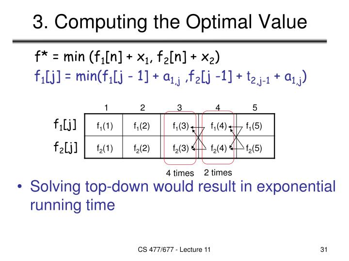 3. Computing
