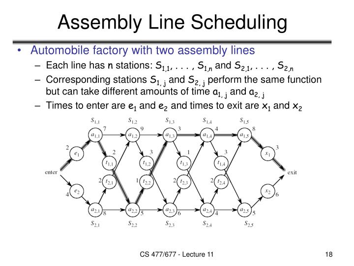 Assembly Line Scheduling