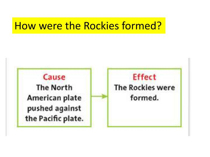 How were the Rockies formed?