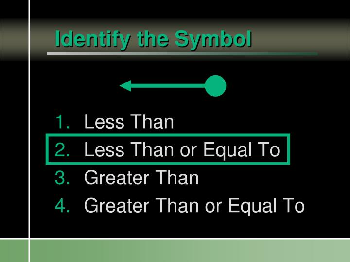 Identify the Symbol
