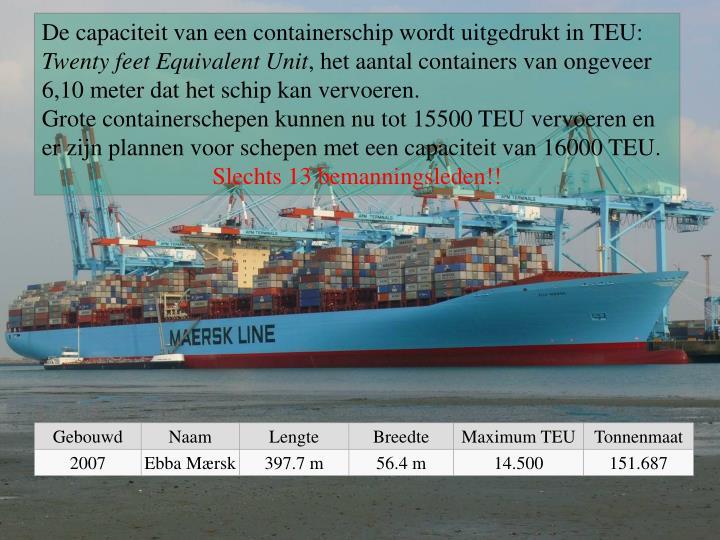 De capaciteit van een containerschip wordt uitgedrukt inTEU: