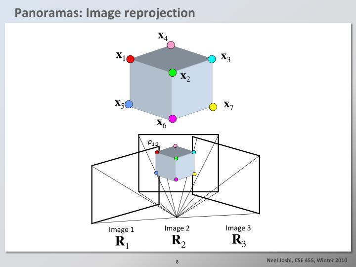 Panoramas: Image