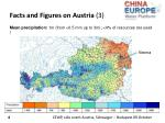 facts and figures on austria 3