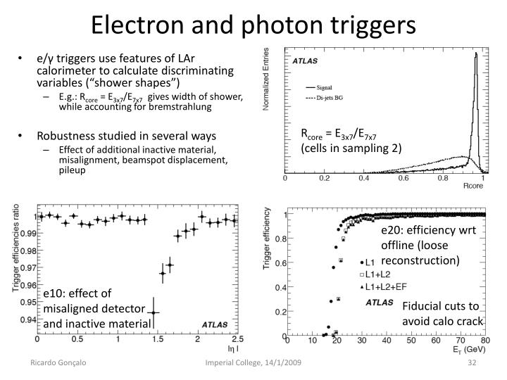 Electron and photon triggers