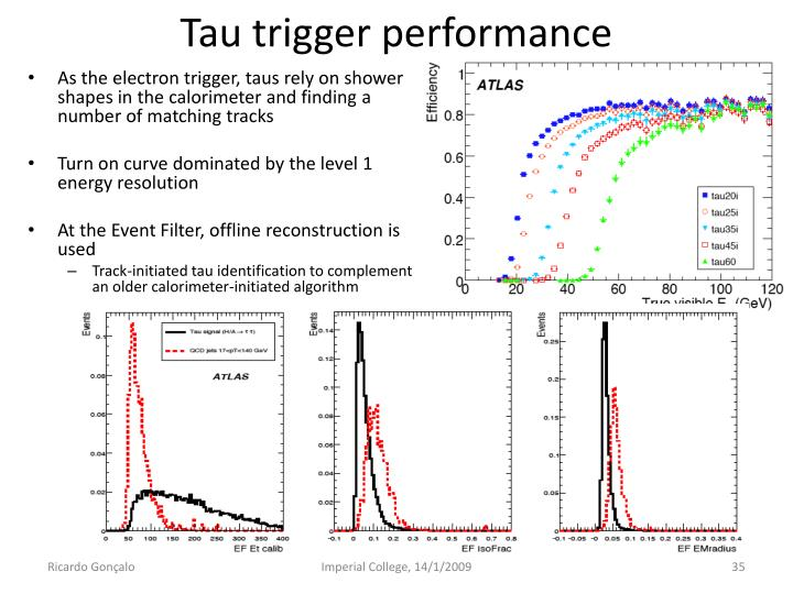 Tau trigger performance