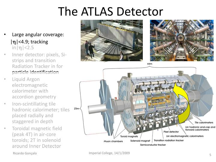 The ATLAS Detector