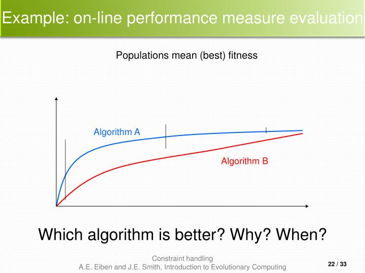 Example: on-line performance measure evaluation