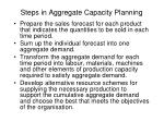 steps in aggregate capacity planning