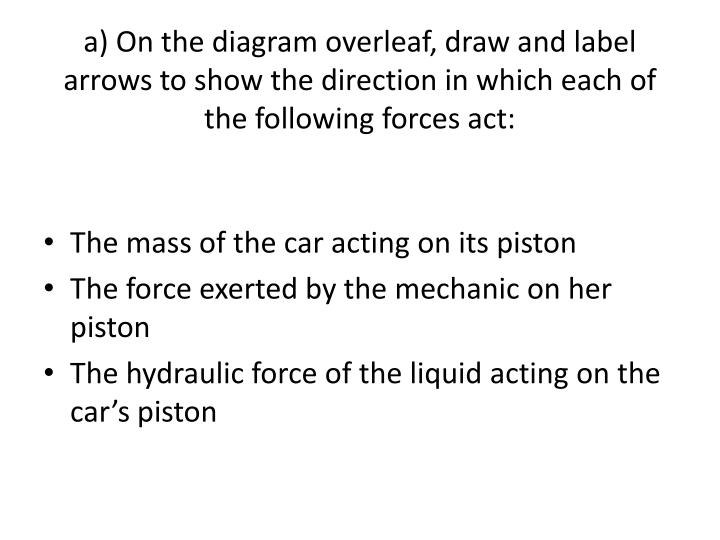 a) On the diagram overleaf, draw and label arrows to show the direction in which each of the following forces act: