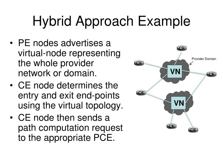 Hybrid Approach Example